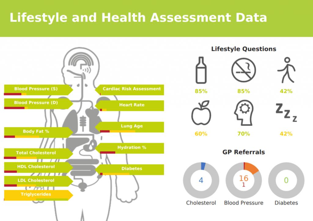 Health Screening Software